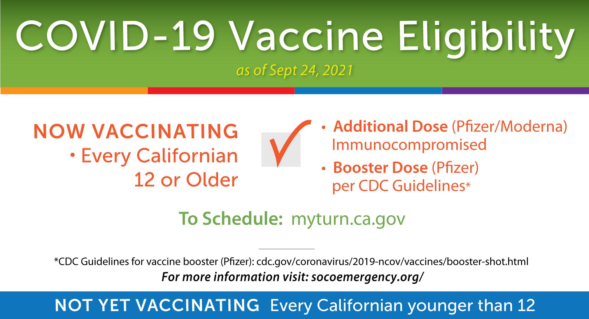Vaccine Tier info - ENG